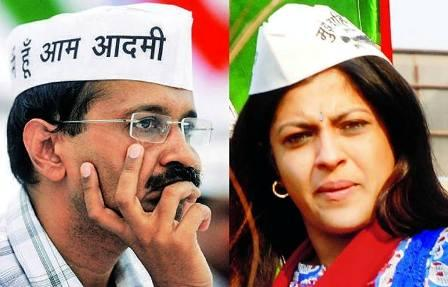 aap candidates